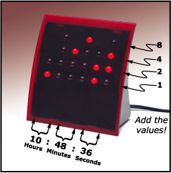 How to Read a Binary Clock